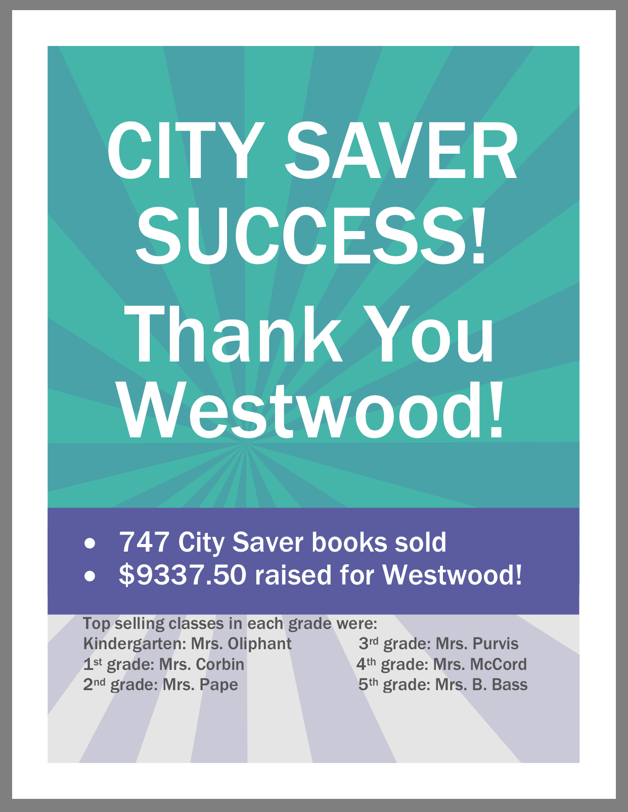 City Saver fundraiser raised $9337.50 for Westwood!!